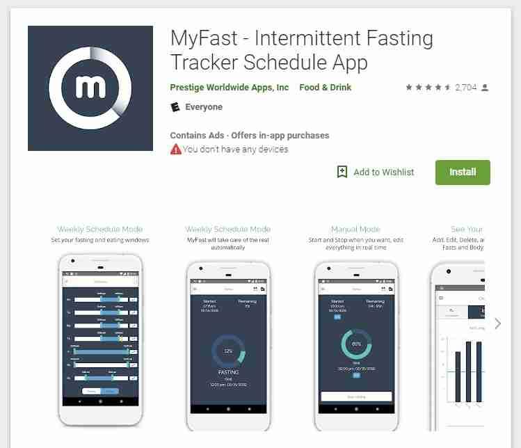7 Best Intermittent Fasting Calculators of 2019 | NOOB GAINS
