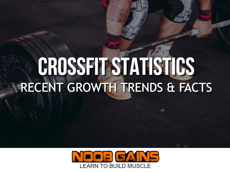 Crossfit facts image