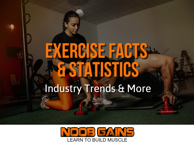 Exercise facts image