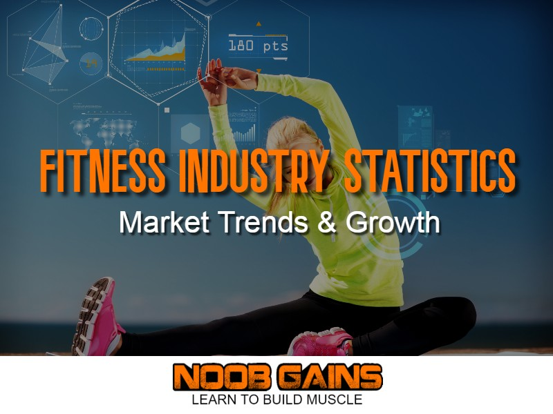Fitness industry statistics image