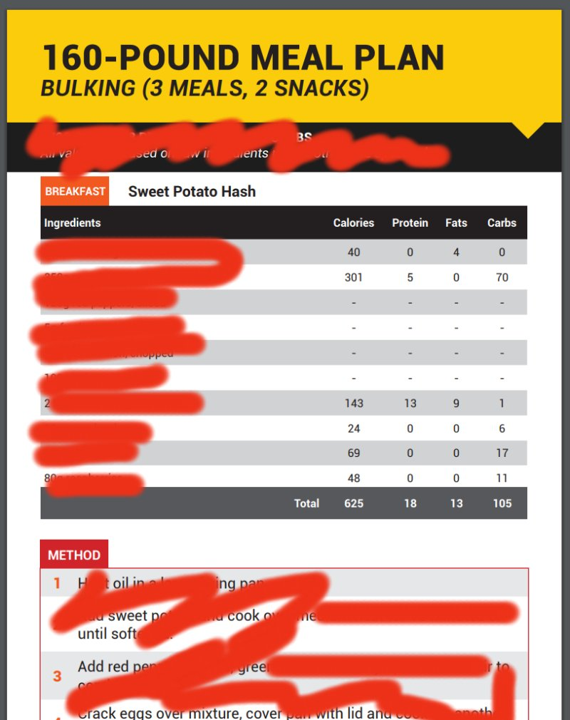 Superhero x12 sample meal plan image