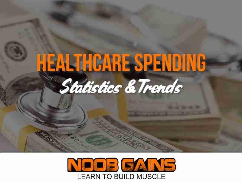 Healthcare spending statistics image1