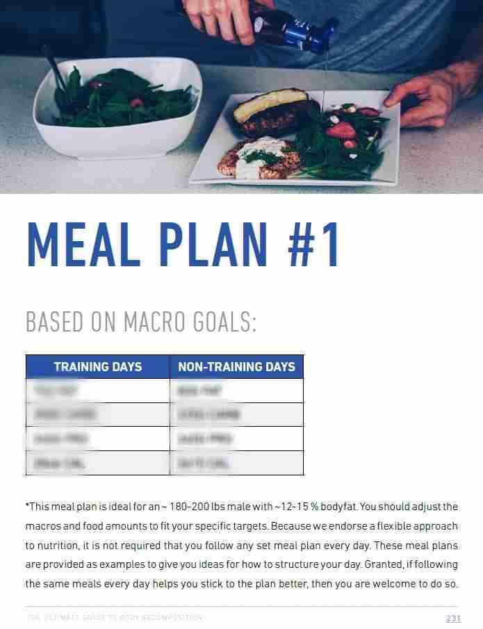 Jeff nippard recomp meal plan image