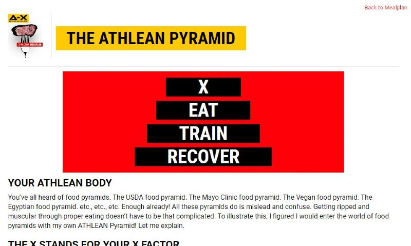 Athlean x total beast meal plan image
