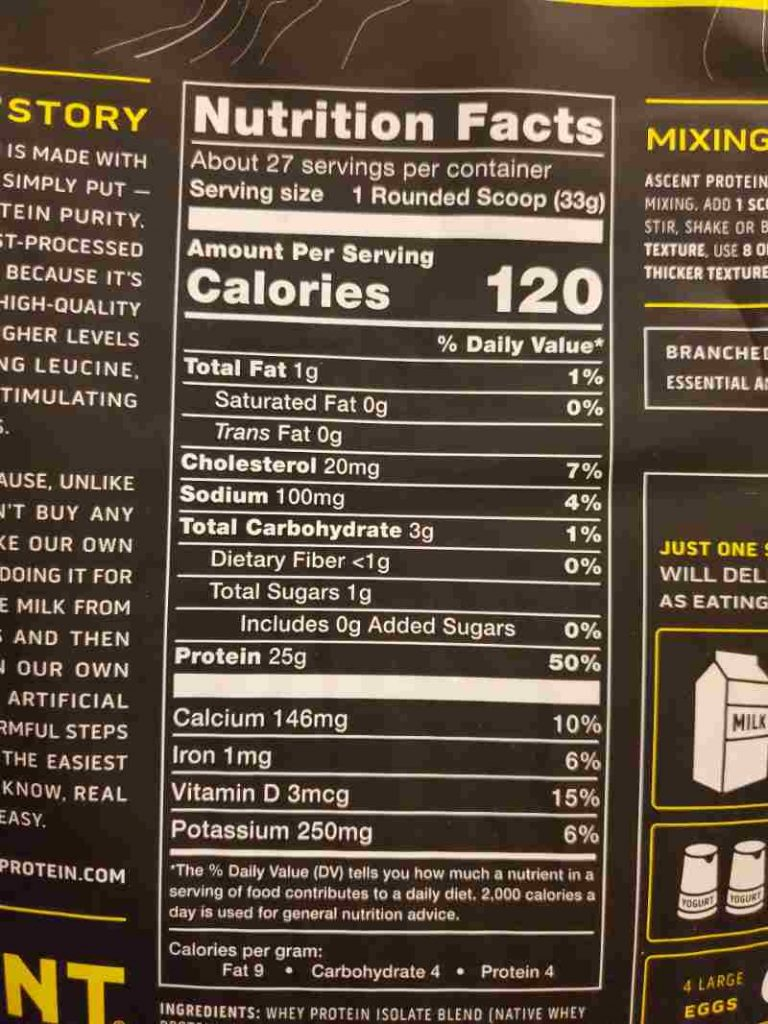 The nutritional aspects image