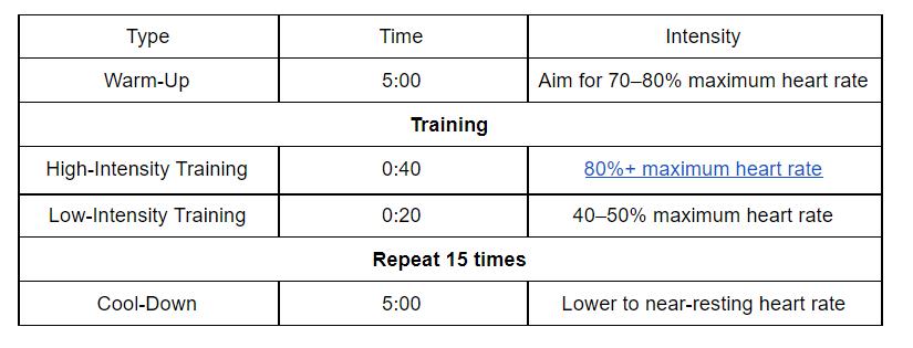 Training pattern image