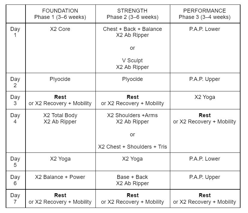 P90x2 workout calendar image